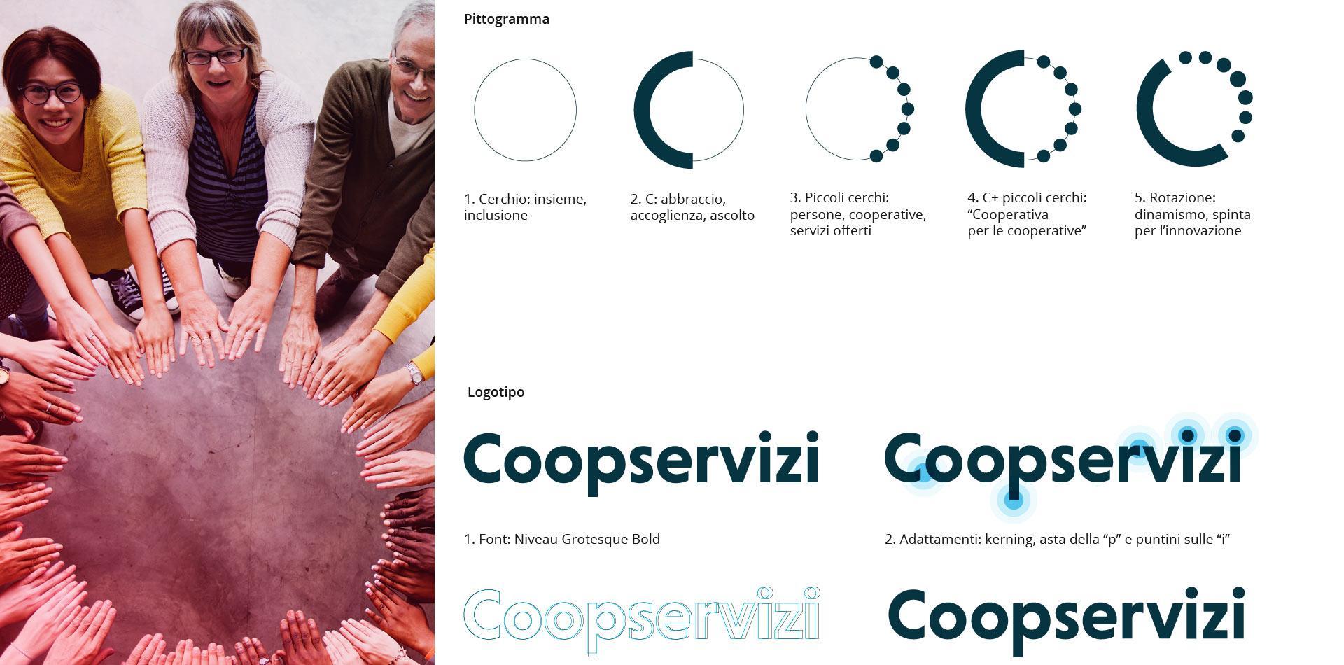 Coopservizi-tavole4